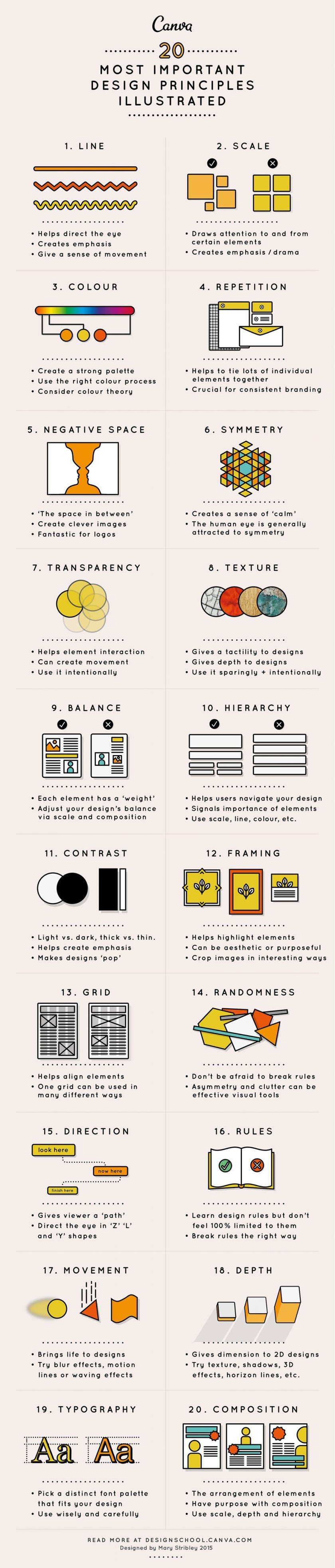 design-principles-infographic